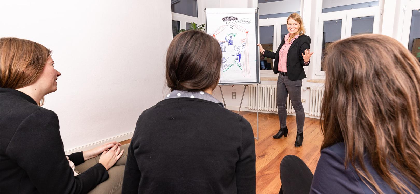 Kerstin Kargh zeigt gerade Input auf einem Flipchart zu Zeit- & Selbstmanagement